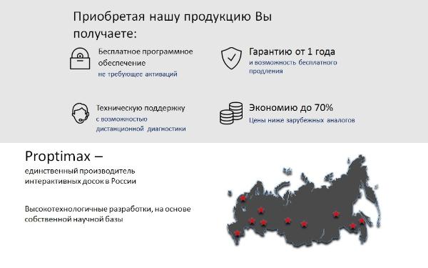 Интерактивная многопользовательская доска Proptimax OP