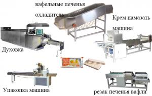 Линия для производства вафли