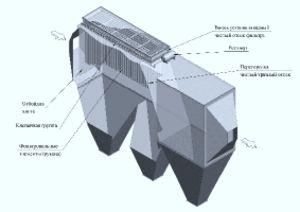 Модернизация устаревших электрофильтров