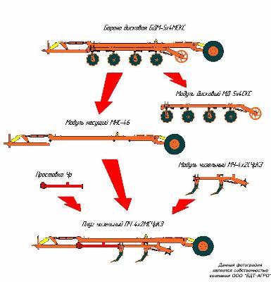 Бороны дисковые четырехрядные модульные БДМ-М (ШИРИНА МЕЖДУ РЯДАМИ 900мм)