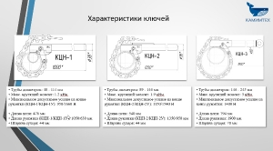 Ключ цепной трубный КЦН-2