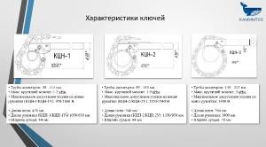 Ключ цепной трубный накидной КЦН-3