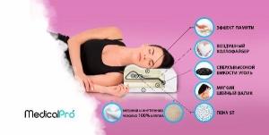 Ортопедическая подушка AirPAD