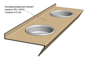 Столешницы из HPL пластика
