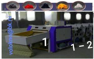 Утилизация перераБотка текстильных отходов