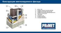 Ищем оптовых покупателей систем навесных вентилируемых фасадов
