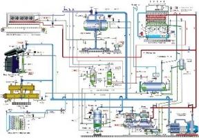 Аммиачная холодильная система с использованием в ней датчиков HB Products